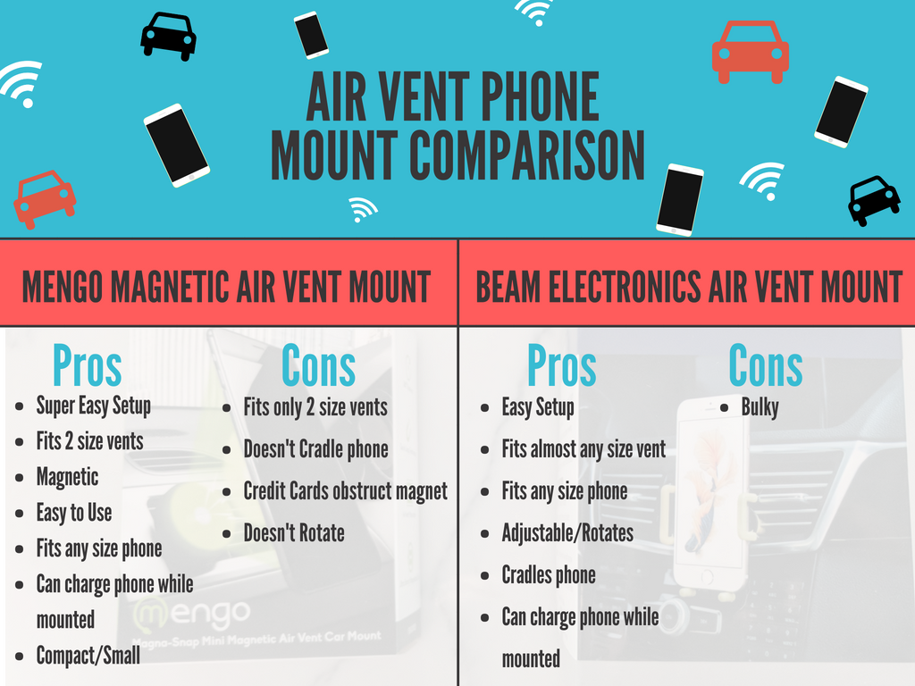 car mount air vent comparison