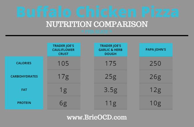buffalo chicken pizza nutrition stats v2 2