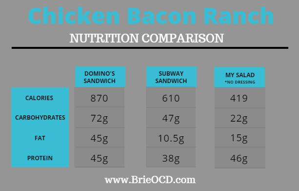 chicken bacon ranch comp 2