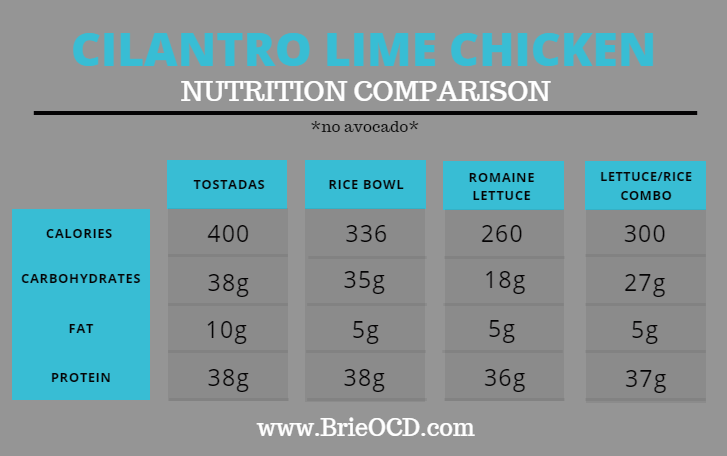 cilantro lime nutrition comparison