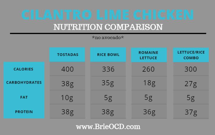 cilantro lime nutrition comparison