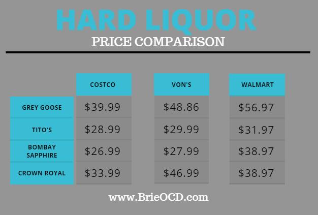 hard lq comparison