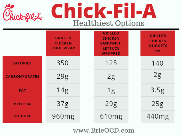 chick fil a fast food healthy options 1