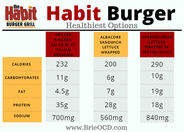 habit burger fast food healthiest options 3
