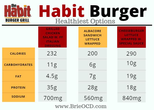 habit burger fast food healthiest options 3
