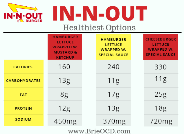 in n out fast food healthiest options