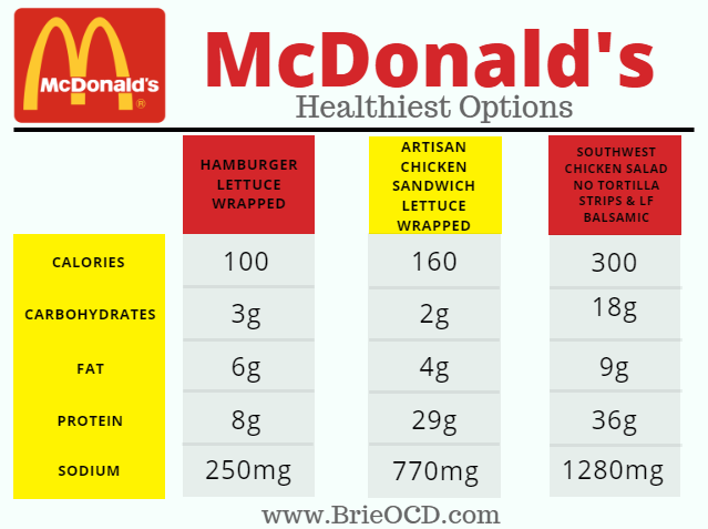 mcdonalds fast food healthiest options 2