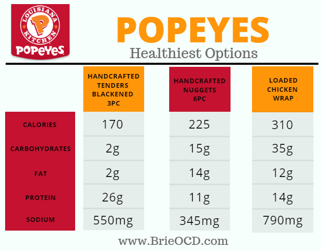 popeyes fast food healthiest options