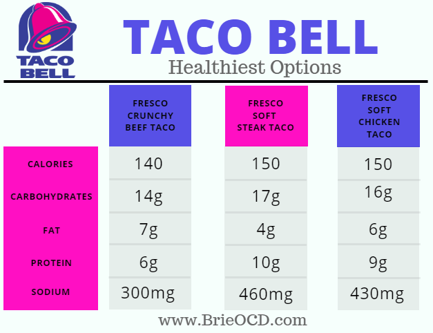 taco bell fast food healthy options
